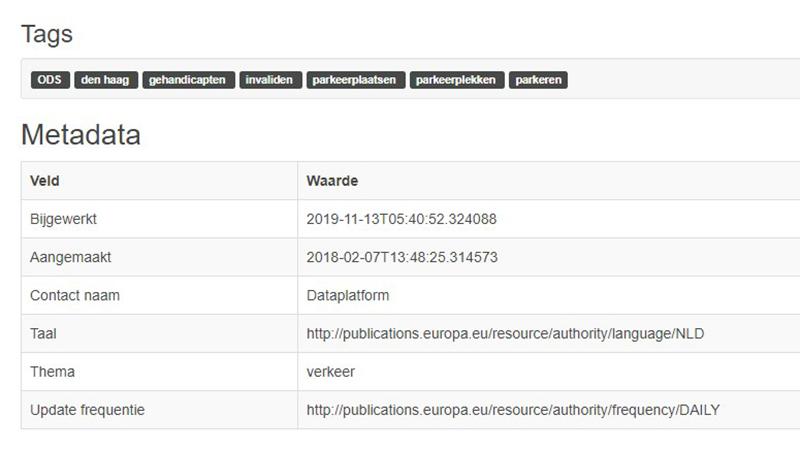 Dataset van de maand: invalidenparkeerplaatsen in Den Haag