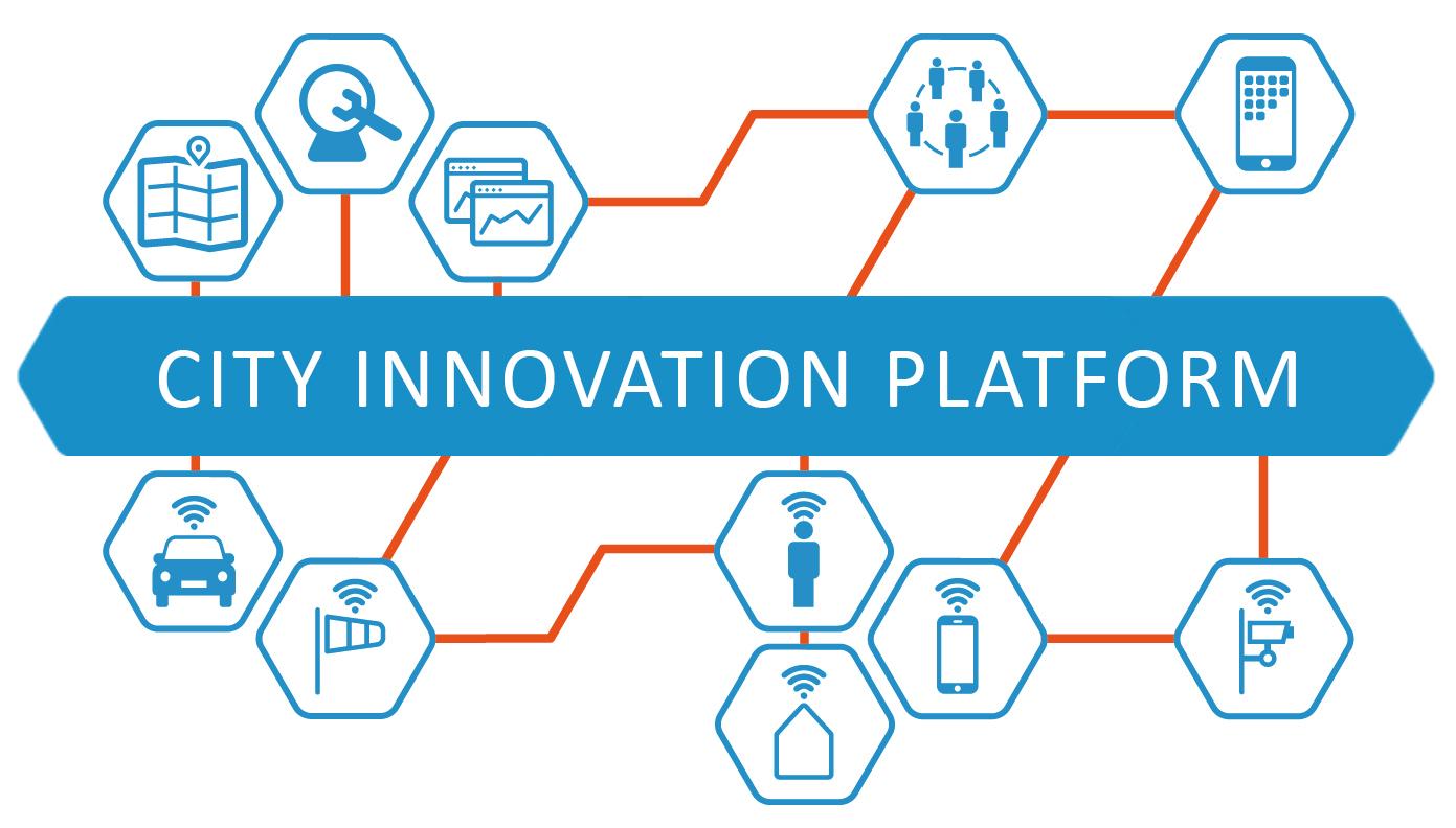 Datamanagement voor de slimme stad met het city innovation platform
